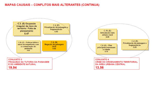 MAPA DE CONFLICTOS 2