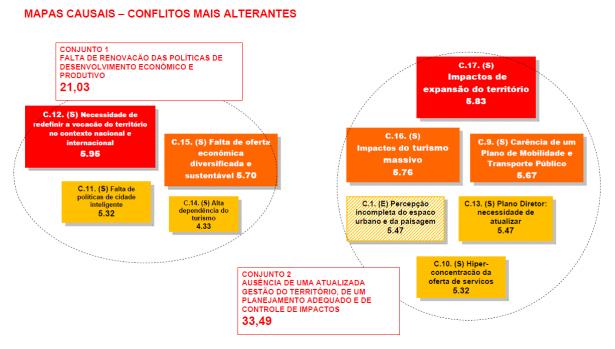 MAPA DE CONFLICTOS